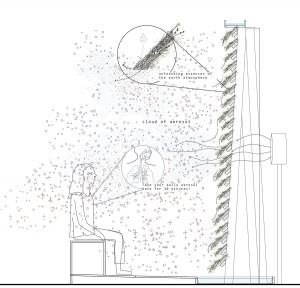 Aerosol_Breathe-Earth-Collective_DIAGRAM-web